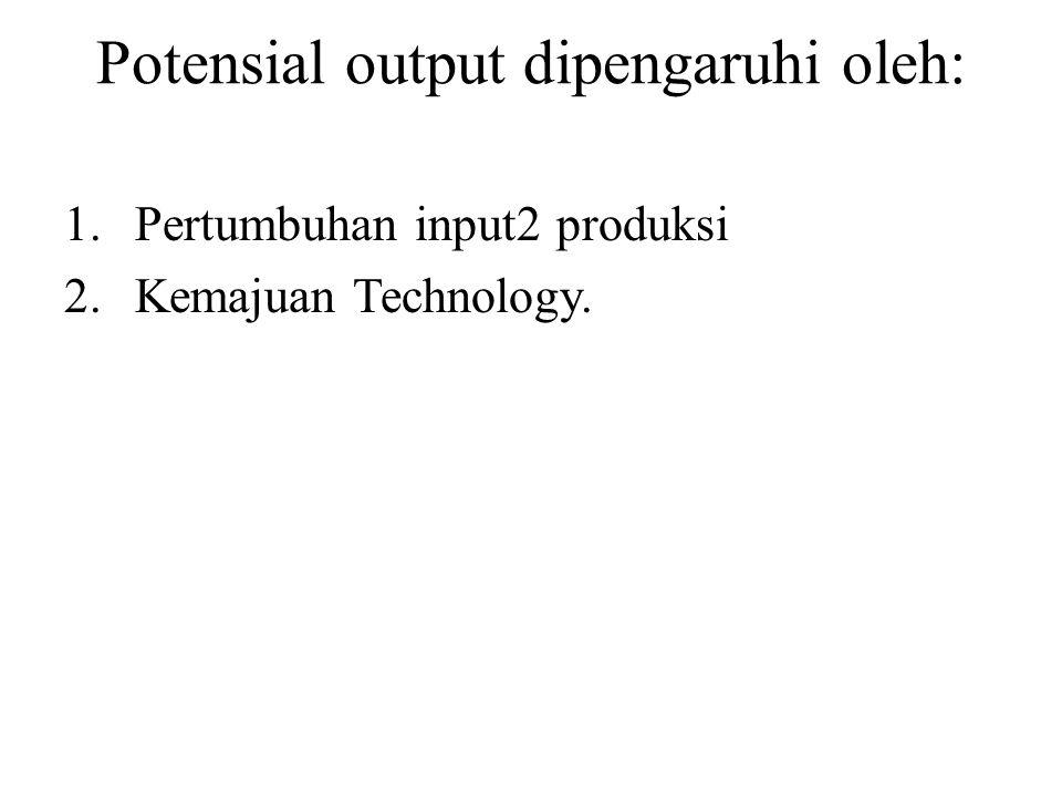 Potensial output dipengaruhi oleh: 1.Pertumbuhan input2 produksi 2.Kemajuan Technology.