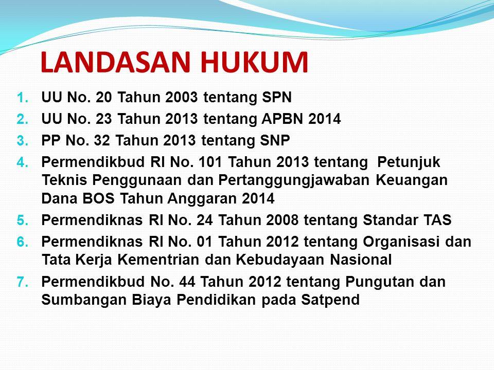 LANDASAN HUKUM 1. UU No. 20 Tahun 2003 tentang SPN 2. UU No. 23 Tahun 2013 tentang APBN 2014 3. PP No. 32 Tahun 2013 tentang SNP 4. Permendikbud RI No