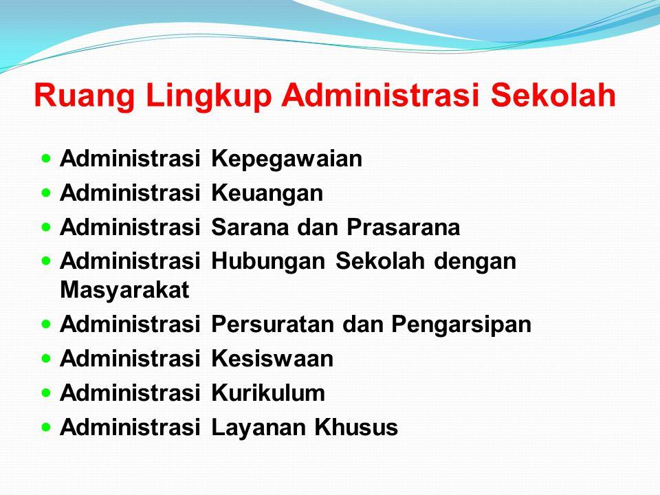 Ruang Lingkup Administrasi Sekolah Administrasi Kepegawaian Administrasi Kepegawaian Administrasi Keuangan Administrasi Keuangan Administrasi Sarana d