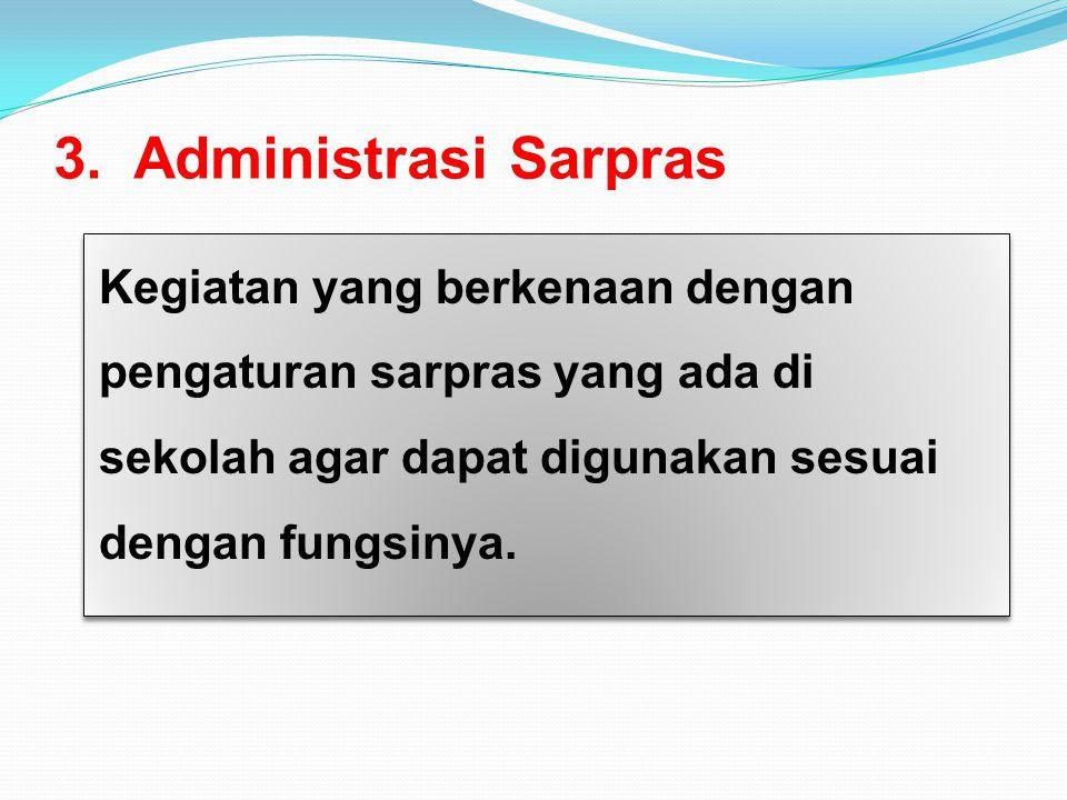 3. Administrasi Sarpras Kegiatan yang berkenaan dengan pengaturan sarpras yang ada di sekolah agar dapat digunakan sesuai dengan fungsinya.