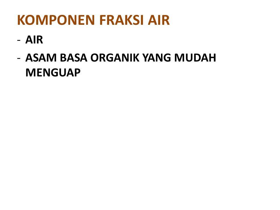 KOMPONEN FRAKSI AIR - AIR -ASAM BASA ORGANIK YANG MUDAH MENGUAP