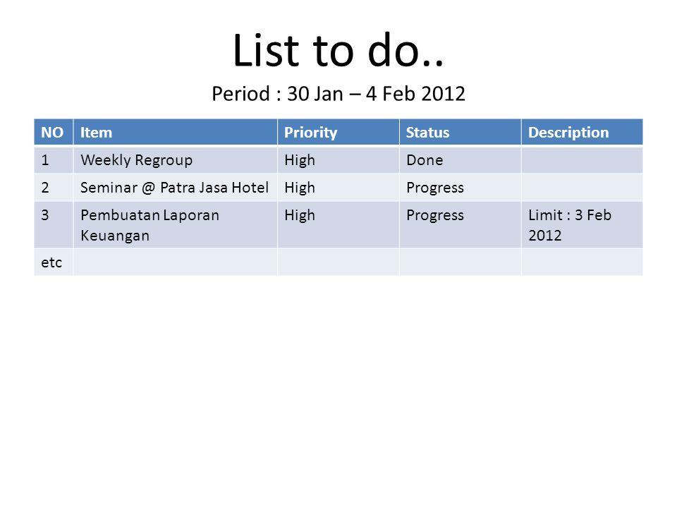 List to do.. Period : 30 Jan – 4 Feb 2012 NOItemPriorityStatusDescription 1Weekly RegroupHighDone 2Seminar @ Patra Jasa HotelHighProgress 3Pembuatan L