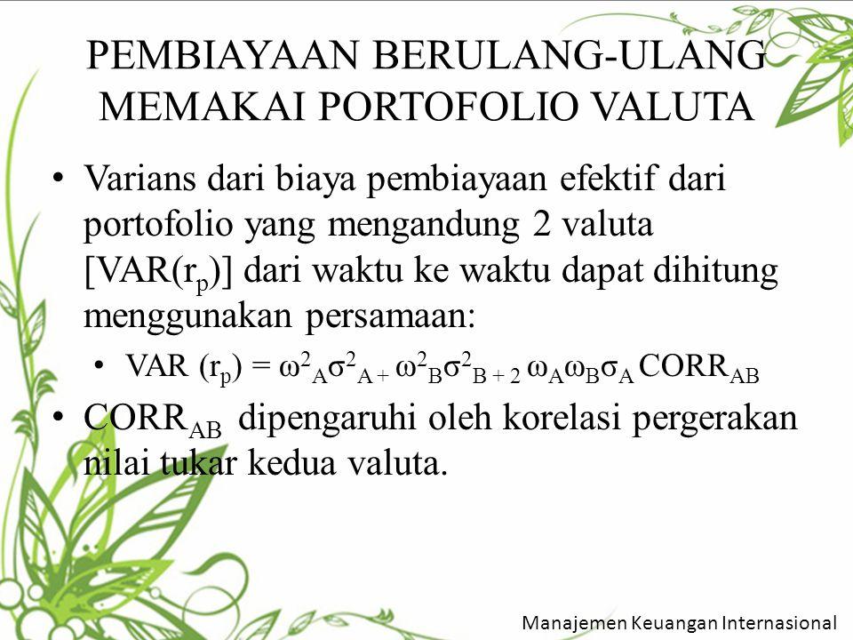 PEMBIAYAAN BERULANG-ULANG MEMAKAI PORTOFOLIO VALUTA Varians dari biaya pembiayaan efektif dari portofolio yang mengandung 2 valuta [VAR(r p )] dari wa