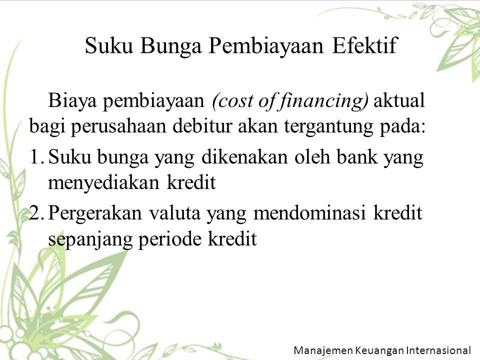 Suku Bunga Pembiayaan Efektif Biaya pembiayaan (cost of financing) aktual bagi perusahaan debitur akan tergantung pada: 1.Suku bunga yang dikenakan ol