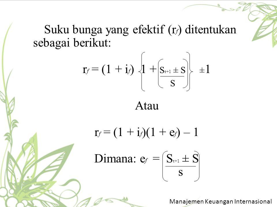 Suku bunga yang efektif (r f ) ditentukan sebagai berikut: r f = (1 + i f ) 1 + S t+1 ± S ± 1 S Atau r f = (1 + i f )(1 + e f ) – 1 Dimana: e f = S t+