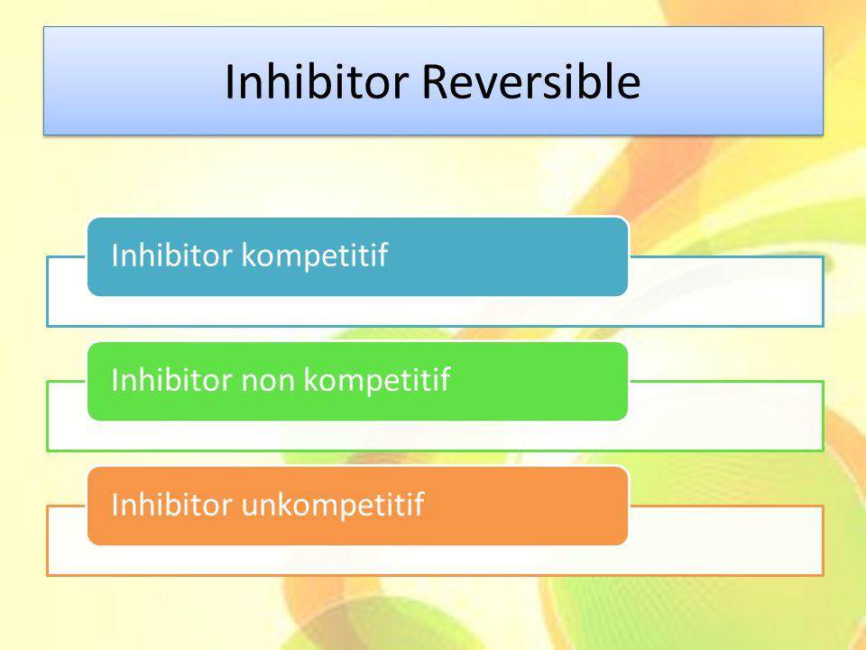 Inhibitor Reversible Inhibitor kompetitifInhibitor non kompetitifInhibitor unkompetitif