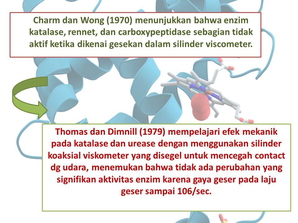 Charm dan Wong (1970) menunjukkan bahwa enzim katalase, rennet, dan carboxypeptidase sebagian tidak aktif ketika dikenai gesekan dalam silinder viscom
