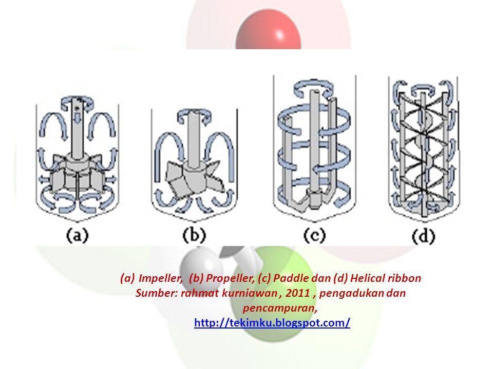 (a)Impeller, (b) Propeller, (c) Paddle dan (d) Helical ribbon Sumber: rahmat kurniawan, 2011, pengadukan dan pencampuran, http://tekimku.blogspot.com/