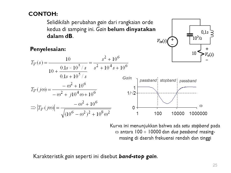 CONTOH: Selidikilah perubahan gain dari rangkaian orde kedua di samping ini.