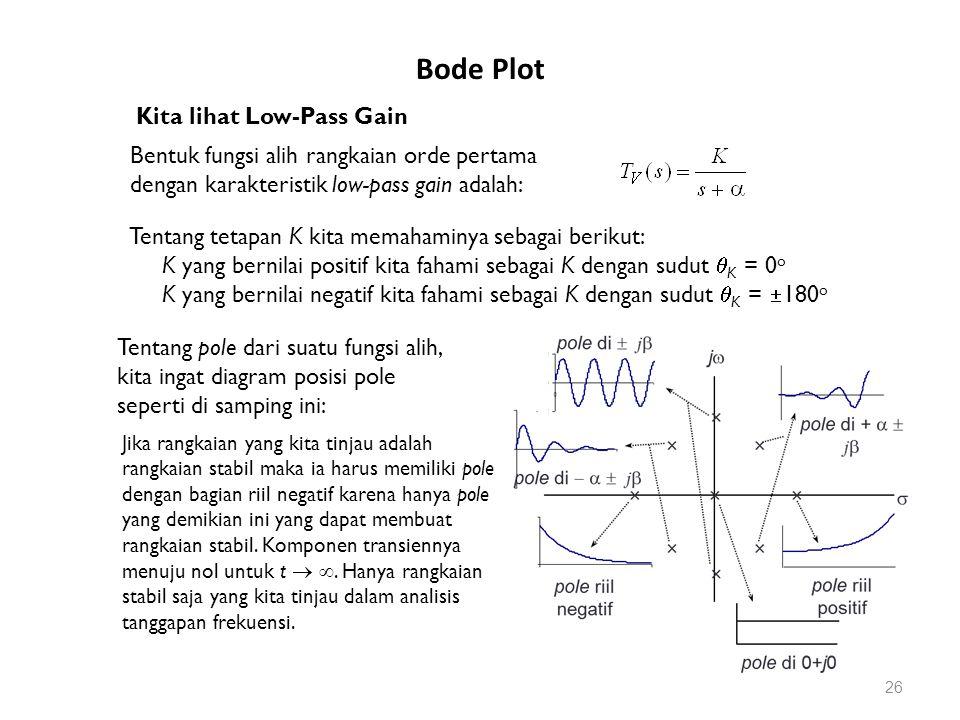 Kita lihat Low-Pass Gain Bentuk fungsi alih rangkaian orde pertama dengan karakteristik low-pass gain adalah: Tentang tetapan K kita memahaminya sebagai berikut: K yang bernilai positif kita fahami sebagai K dengan sudut  K = 0 o K yang bernilai negatif kita fahami sebagai K dengan sudut  K =  180 o Tentang pole dari suatu fungsi alih, kita ingat diagram posisi pole seperti di samping ini: Jika rangkaian yang kita tinjau adalah rangkaian stabil maka ia harus memiliki pole dengan bagian riil negatif karena hanya pole yang demikian ini yang dapat membuat rangkaian stabil.