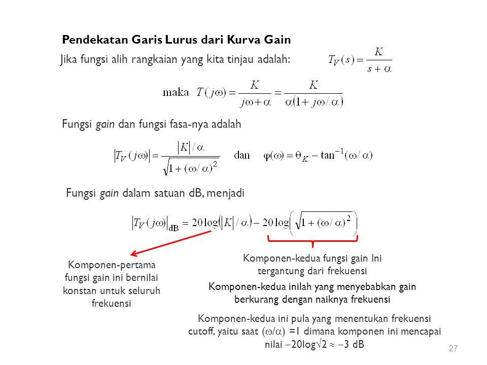 Fungsi gain dan fungsi fasa-nya adalah Fungsi gain dalam satuan dB, menjadi Komponen-pertama fungsi gain ini bernilai konstan untuk seluruh frekuensi Komponen-kedua fungsi gain Ini tergantung dari frekuensi Komponen-kedua ini pula yang menentukan frekuensi cutoff, yaitu saat (  /  ) =1 dimana komponen ini mencapai nilai  20log  2   3 dB Jika fungsi alih rangkaian yang kita tinjau adalah: Komponen-kedua inilah yang menyebabkan gain berkurang dengan naiknya frekuensi Pendekatan Garis Lurus dari Kurva Gain 27