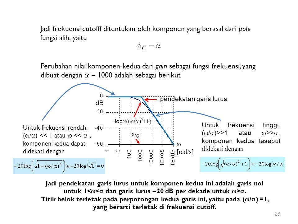 Jadi frekuensi cutofff ditentukan oleh komponen yang berasal dari pole fungsi alih, yaitu Perubahan nilai komponen-kedua dari gain sebagai fungsi frekuensi, yang dibuat dengan  = 1000 adalah sebagai berikut Untuk frekuensi rendah, (  /  ) << 1 atau  << , komponen kedua dapat didekati dengan Untuk frekuensi tinggi, (  /  )>>1 atau  >> , komponen kedua tesebut didekati dengan dB  [rad/s] CC  log  ((  /  ) 2 +1) pendekatan garis lurus Jadi pendekatan garis lurus untuk komponen kedua ini adalah garis nol untuk 1 .