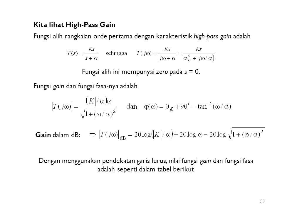 Kita lihat High-Pass Gain Fungsi alih rangkaian orde pertama dengan karakteristik high-pass gain adalah Fungsi alih ini mempunyai zero pada s = 0.