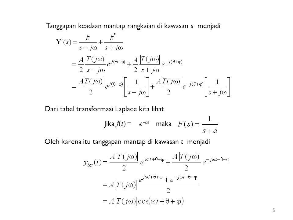 Tanggapan keadaan mantap rangkaian di kawasan s menjadi Dari tabel transformasi Laplace kita lihat Jika f(t) = e  at maka Oleh karena itu tanggapan mantap di kawasan t menjadi 9