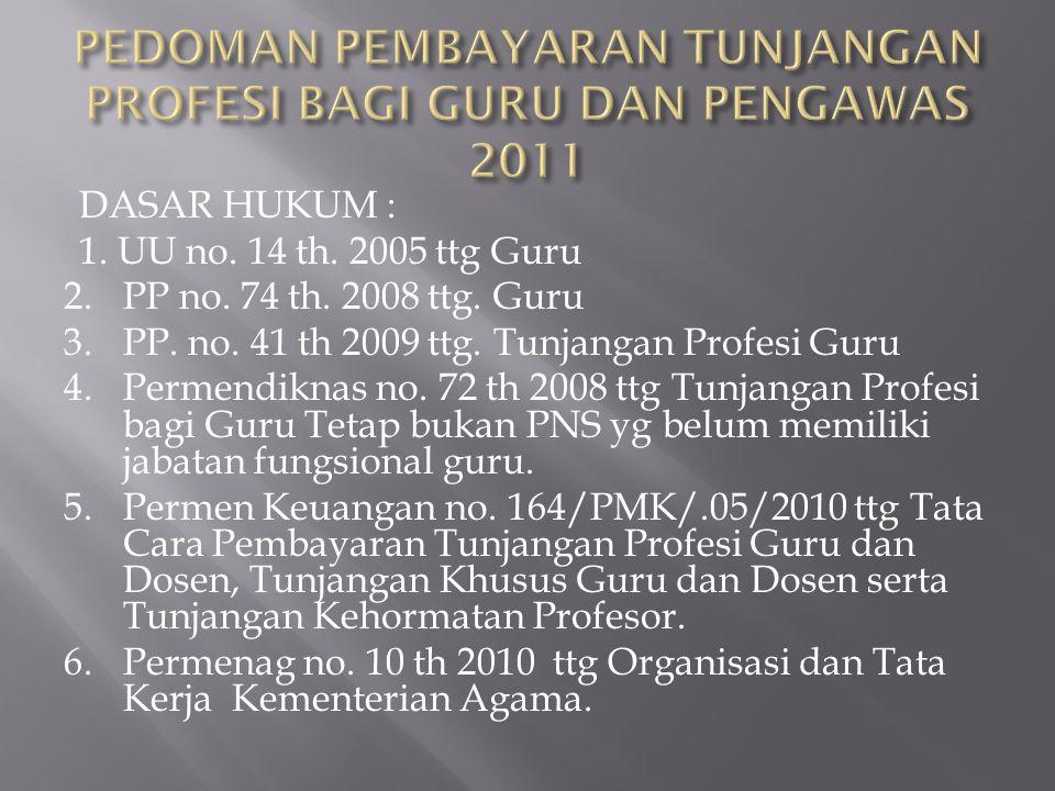DASAR HUKUM : 1.UU no. 14 th. 2005 ttg Guru 2. PP no.