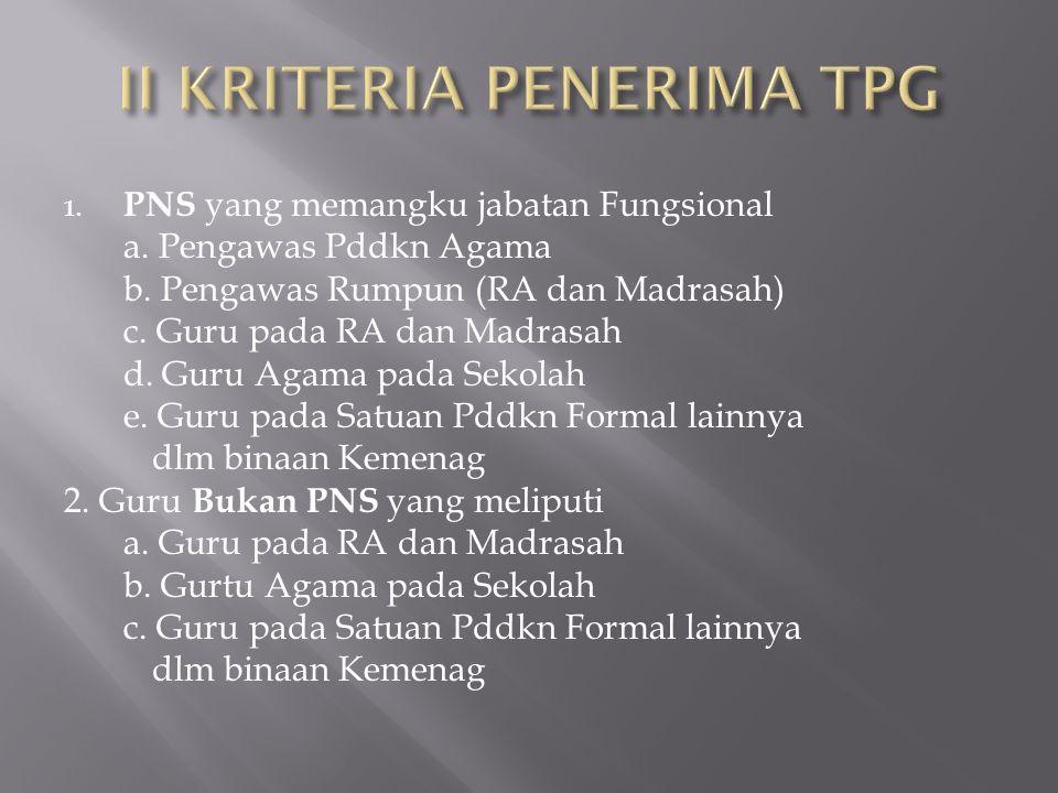 1.PNS yang memangku jabatan Fungsional a. Pengawas Pddkn Agama b.