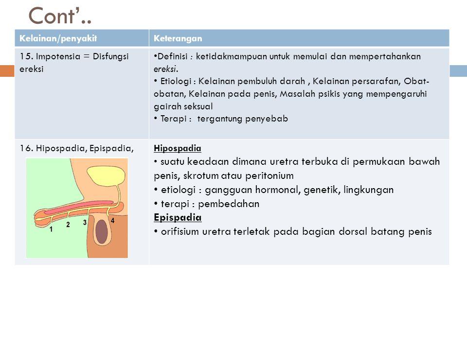 Cont'.. Kelainan/penyakitKeterangan 15. Impotensia = Disfungsi ereksi Definisi : ketidakmampuan untuk memulai dan mempertahankan ereksi. Etiologi : Ke