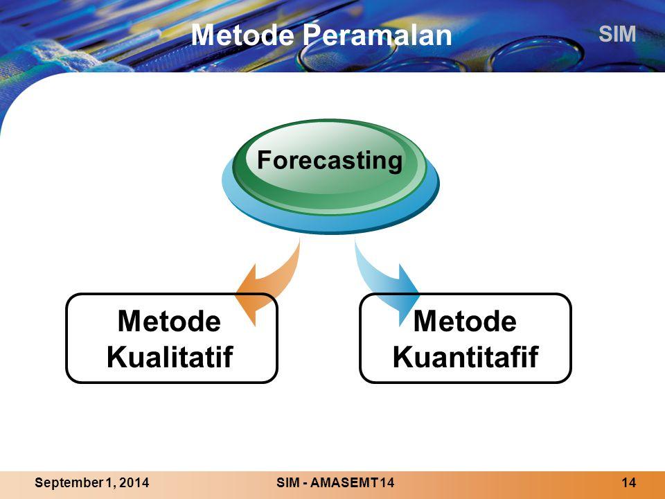 SIM SIM - AMASEMT 1414September 1, 2014 Metode Peramalan Metode Kualitatif Forecasting Metode Kuantitafif
