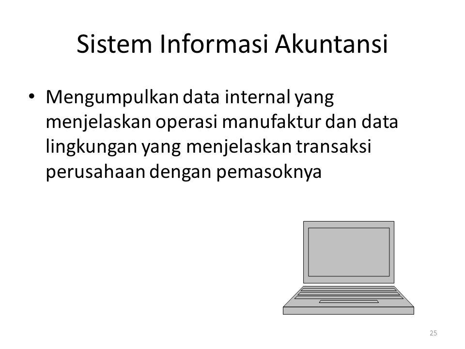 25 Sistem Informasi Akuntansi Mengumpulkan data internal yang menjelaskan operasi manufaktur dan data lingkungan yang menjelaskan transaksi perusahaan