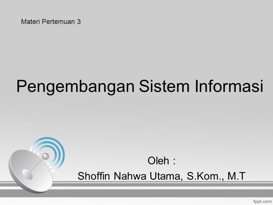 SDLC -Cont… 4.Implementation a.Pelatihan user b.Penyiapan tempat.