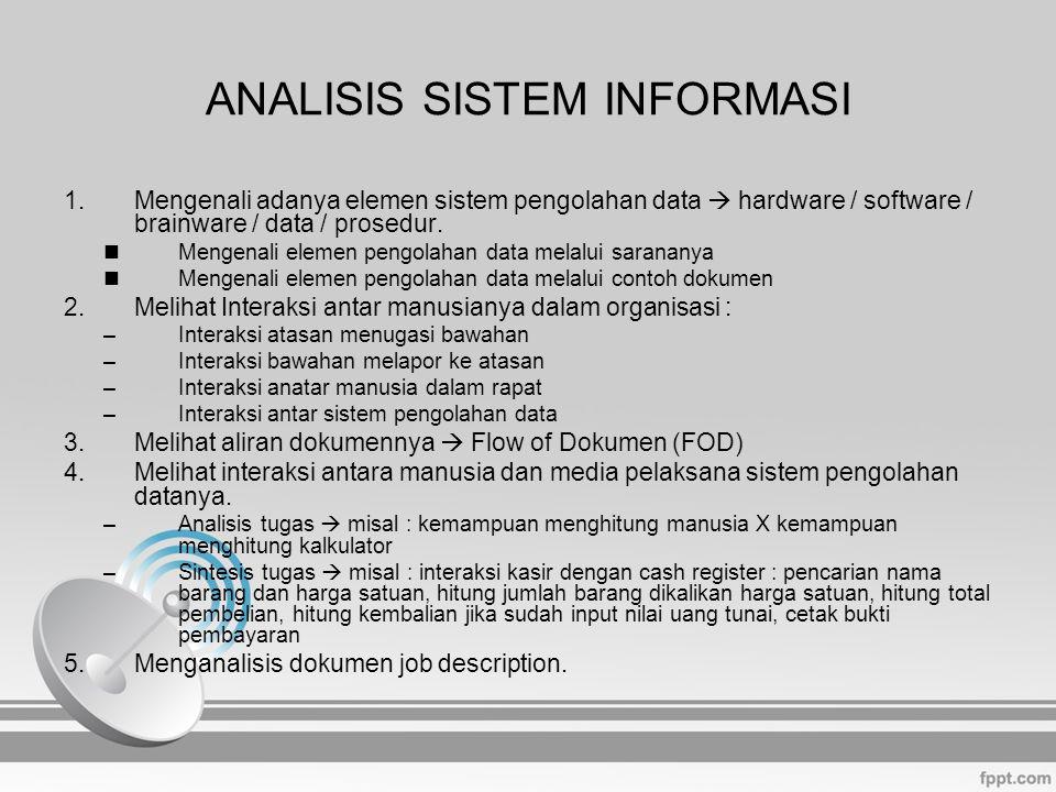 ANALISIS SISTEM INFORMASI 1.Mengenali adanya elemen sistem pengolahan data  hardware / software / brainware / data / prosedur. Mengenali elemen pengo