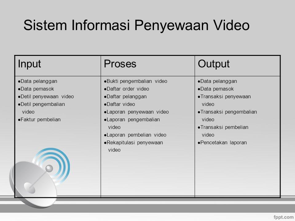 Sistem Informasi Penyewaan Video InputProsesOutput Data pelanggan Data pemasok Detil penyewaan video Detil pengembalian video Faktur pembelian Bukti p