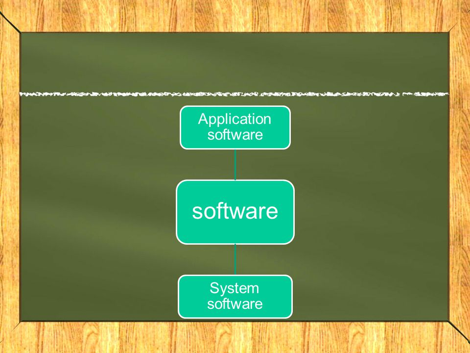 software Application software System software