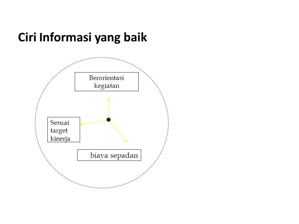 Ciri Informasi yang baik Berorientasi kegiatan Sesuai target kinerja biaya sepadan