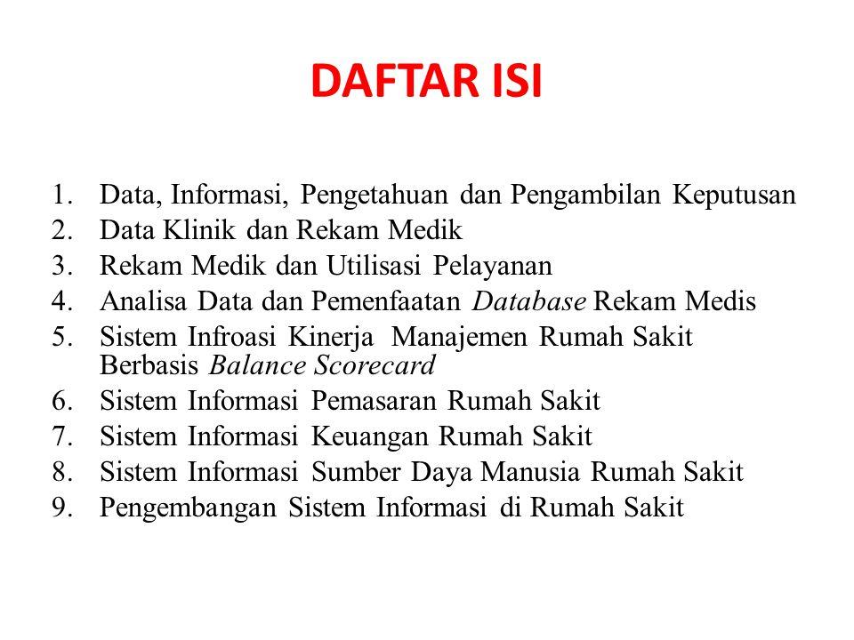 DAFTAR ISI 1.Data, Informasi, Pengetahuan dan Pengambilan Keputusan 2.Data Klinik dan Rekam Medik 3.Rekam Medik dan Utilisasi Pelayanan 4.Analisa Data