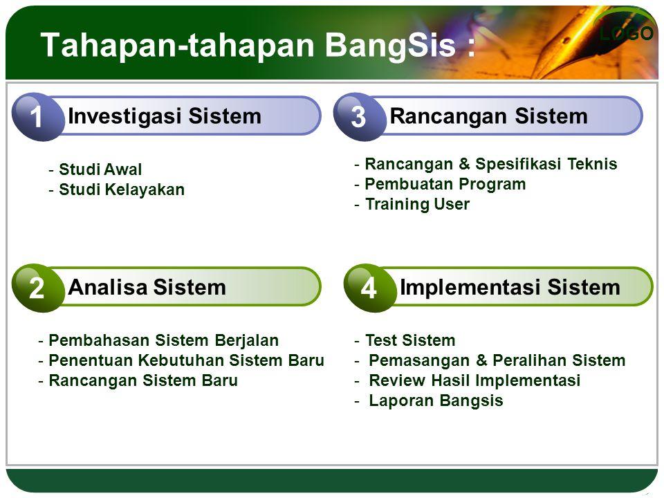LOGO Daur Hidup Sistem Mengenali adanya Kebutuhan Pembangunan Sistem Sistem Menjadi Usang Pemasangan Sistem Pengoperasian Sistem