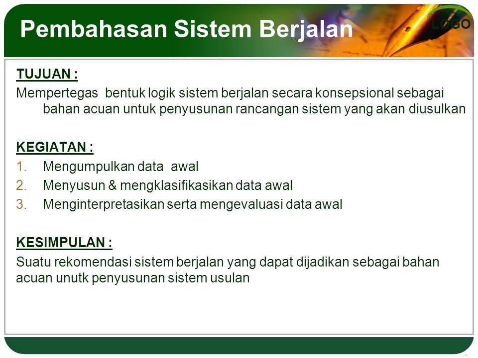 LOGO Penentuan Kebutuhan Sistem Baru TUJUAN : Mengklasifikasikan hasil rekomendasi dari sistem berjalan untuk dijadikan bahan perbandingan antara sistem lama dengan sistem yang baru KEGIATAN : 1.Menentukan kebutuhan perangkat lunak / SOFTWARE 2.Menentukan kebutuhan perangkat keras / HARDWARE 3.menentukan staf pelaksana yang terlibat / BRAINWARE 4.Menyusun dana anggaran untuk implementasi sistem KESIMPULAN : Suatu pernyataan TAKTIS & AKURAT yang berisi informasi tentang apa saja yang dibutuhkan oleh sistem baru yang akan dirancang