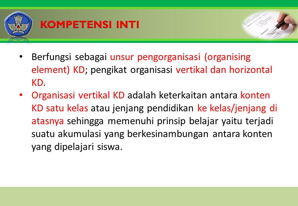 Click to edit Master title style Berfungsi sebagai unsur pengorganisasi (organising element) KD; pengikat organisasi vertikal dan horizontal KD. Organ