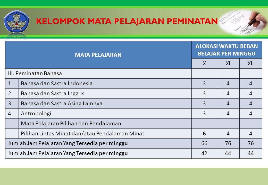 Click to edit Master title style MATA PELAJARAN ALOKASI WAKTU BEBAN BELAJAR PER MINGGU XXIXII III. Peminatan Bahasa 1Bahasa dan Sastra Indonesia344 2B