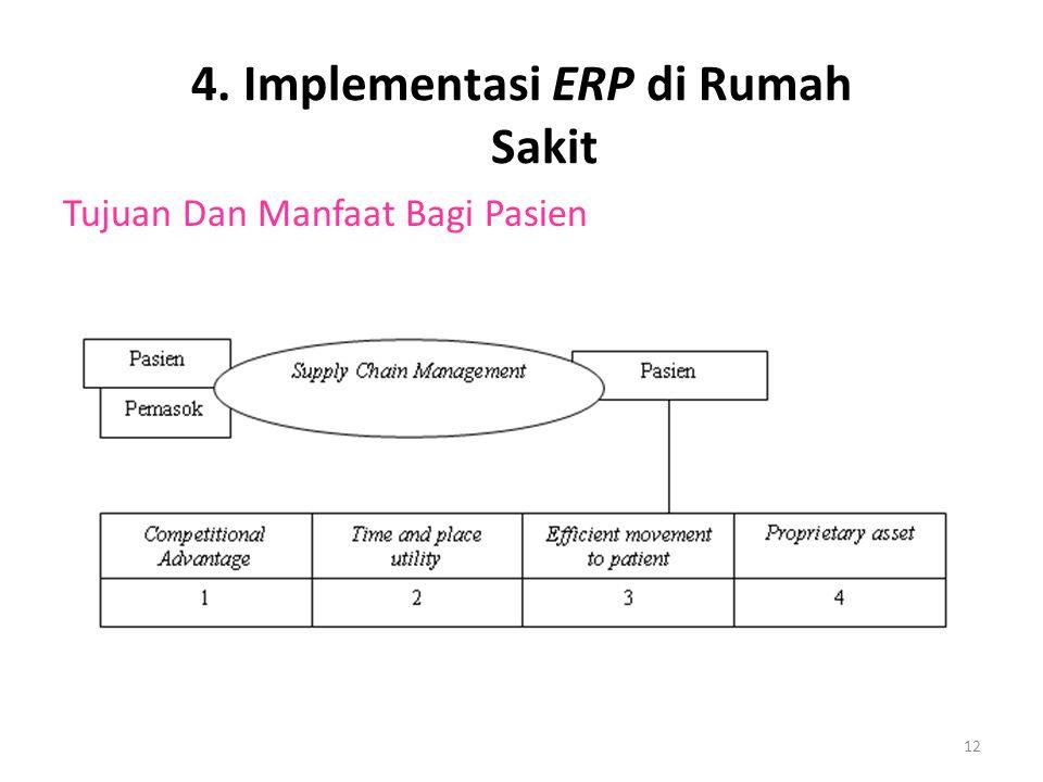 12 Tujuan Dan Manfaat Bagi Pasien 4. Implementasi ERP di Rumah Sakit