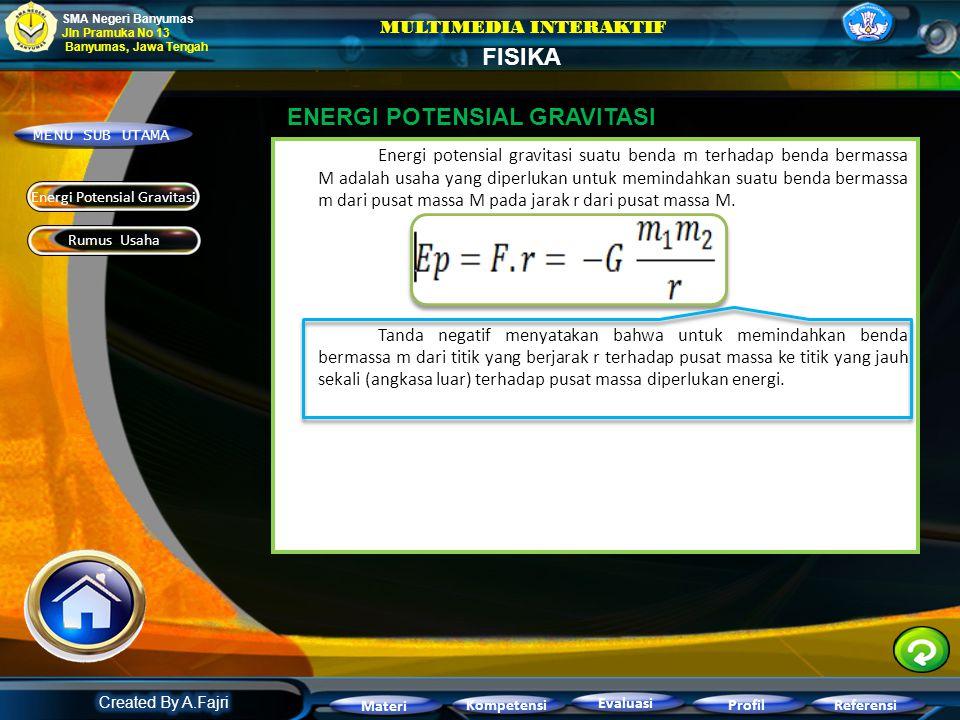 Arah g menuju pusat benda M yang mempengaruhi m. Berdasarkan persamaan di atas, kita dapat mengatakan bahwa kuat medan gravitasi di setiap titik merup