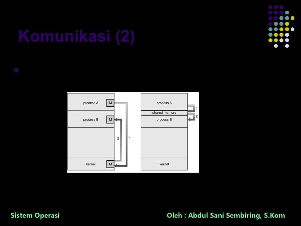 23 Komunikasi (2) Message Passing Shared Memory Komunikasi dilakukan dengan melewatkan pesan atau sharing memori