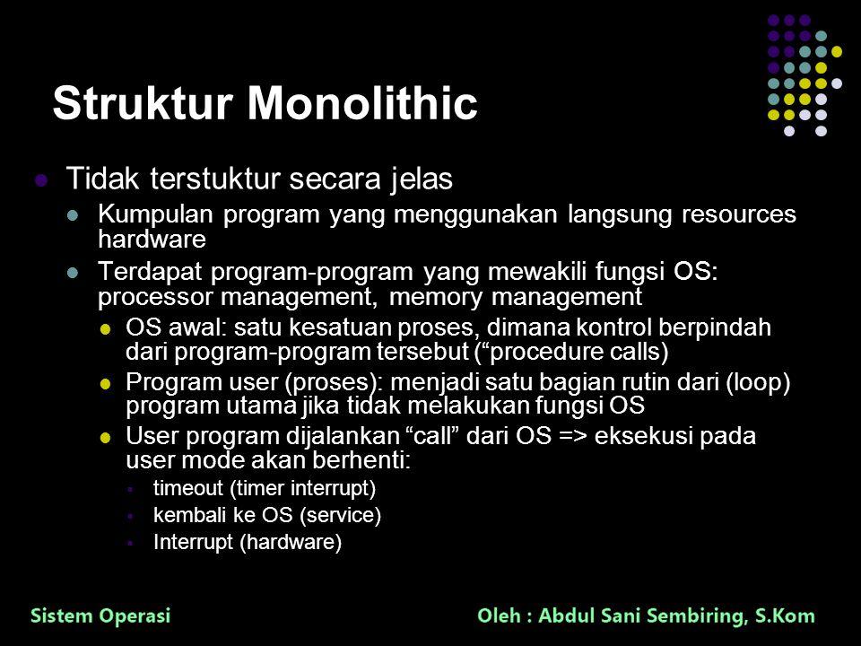 27 Struktur Monolithic Tidak terstuktur secara jelas Kumpulan program yang menggunakan langsung resources hardware Terdapat program-program yang mewak