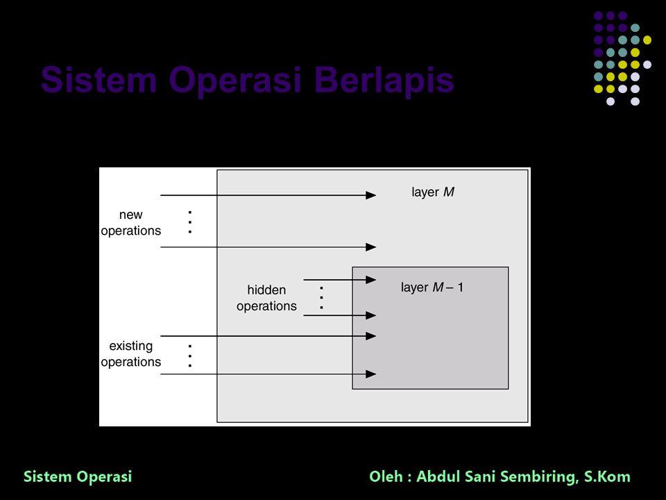 31 Sistem Operasi Berlapis