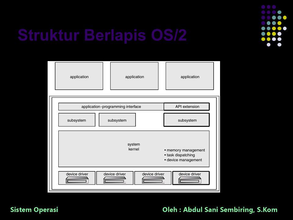 32 Struktur Berlapis OS/2