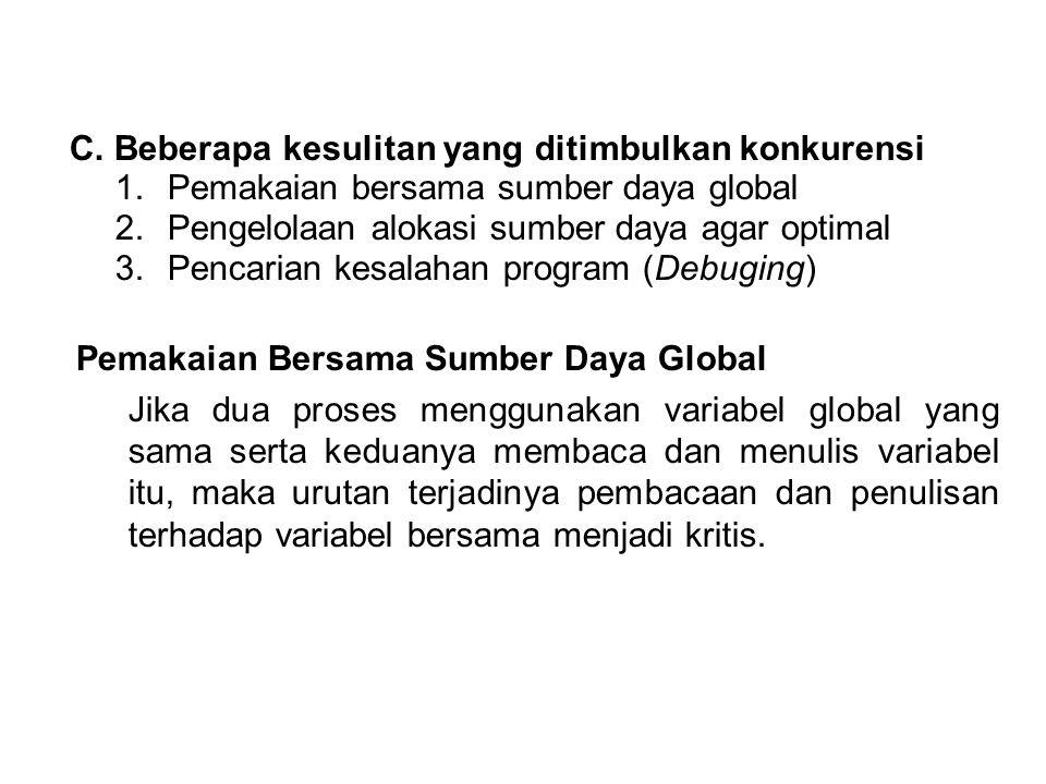 C. Beberapa kesulitan yang ditimbulkan konkurensi 1.Pemakaian bersama sumber daya global 2.Pengelolaan alokasi sumber daya agar optimal 3.Pencarian ke