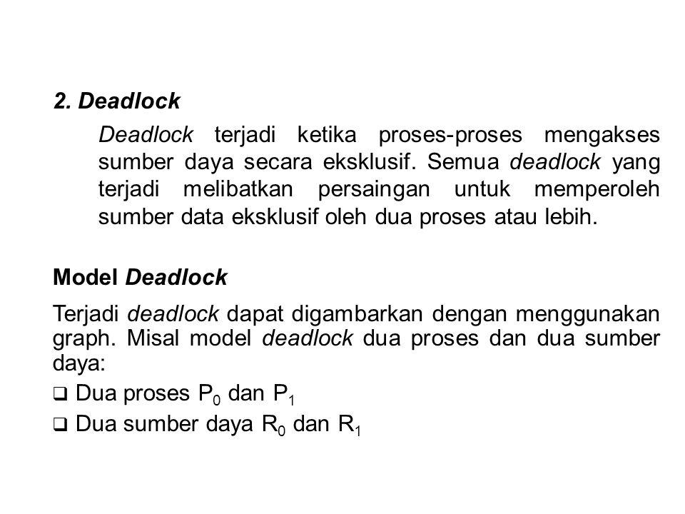 2. Deadlock Deadlock terjadi ketika proses-proses mengakses sumber daya secara eksklusif. Semua deadlock yang terjadi melibatkan persaingan untuk memp