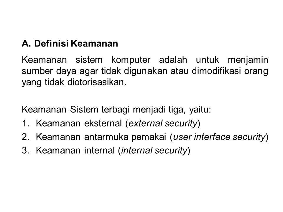 A.Definisi Keamanan Keamanan sistem komputer adalah untuk menjamin sumber daya agar tidak digunakan atau dimodifikasi orang yang tidak diotorisasikan.