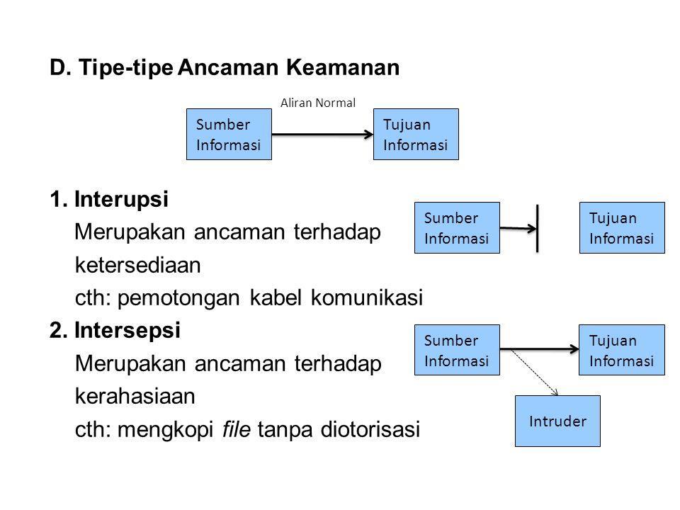 D. Tipe-tipe Ancaman Keamanan 1. Interupsi Merupakan ancaman terhadap ketersediaan cth: pemotongan kabel komunikasi 2. Intersepsi Merupakan ancaman te