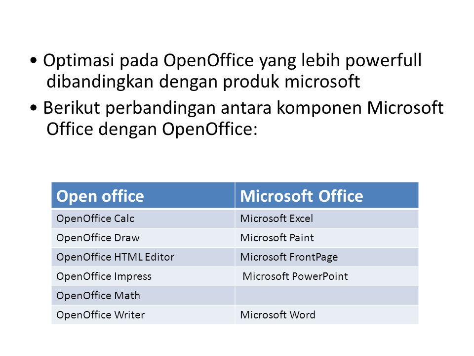 Optimasi pada OpenOffice yang lebih powerfull dibandingkan dengan produk microsoft Berikut perbandingan antara komponen Microsoft Office dengan OpenOf