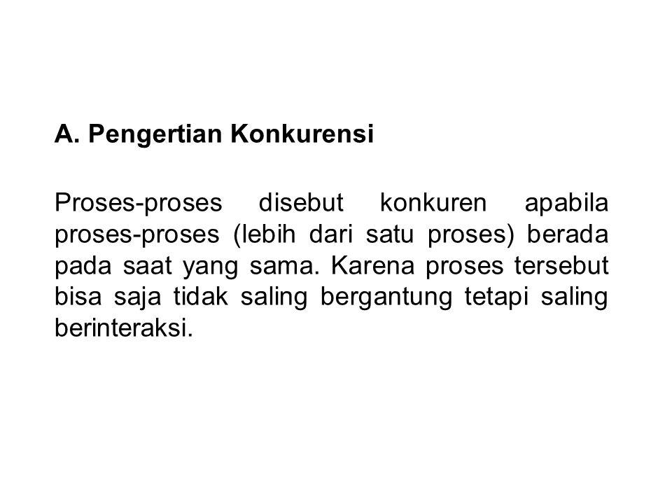 B.Prinsip Konkurensi  Prinsip-prinsip konkurensi meliputi : 1.