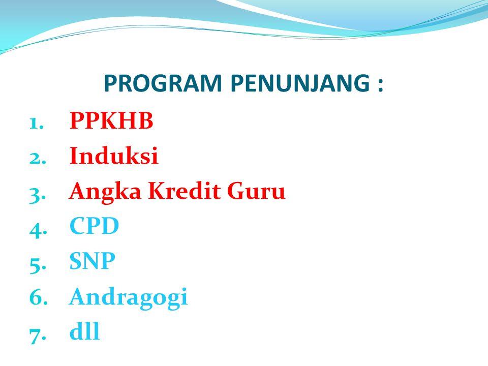 PROGRAM PENUNJANG : 1. PPKHB 2. Induksi 3. Angka Kredit Guru 4. CPD 5. SNP 6. Andragogi 7. dll