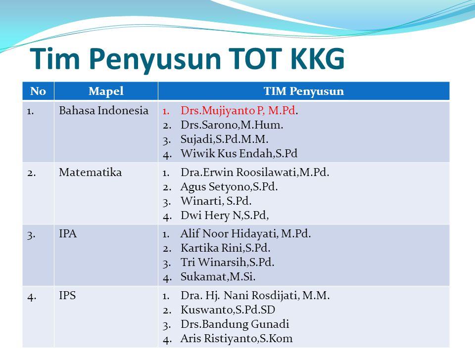 Tim Penyusun TOT KKG NoMapelTIM Penyusun 1.Bahasa Indonesia1.Drs.Mujiyanto P, M.Pd. 2.Drs.Sarono,M.Hum. 3.Sujadi,S.Pd.M.M. 4.Wiwik Kus Endah,S.Pd 2.Ma