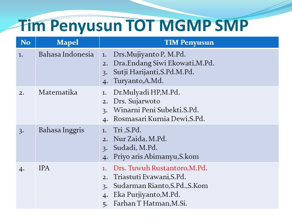 Tim Penyusun TOT MGMP SMP NoMapelTIM Penyusun 1.Bahasa Indonesia1.Drs.Mujiyanto P, M.Pd. 2.Dra.Endang Siwi Ekowati,M.Pd. 3.Sutji Harijanti,S.Pd.M.Pd.