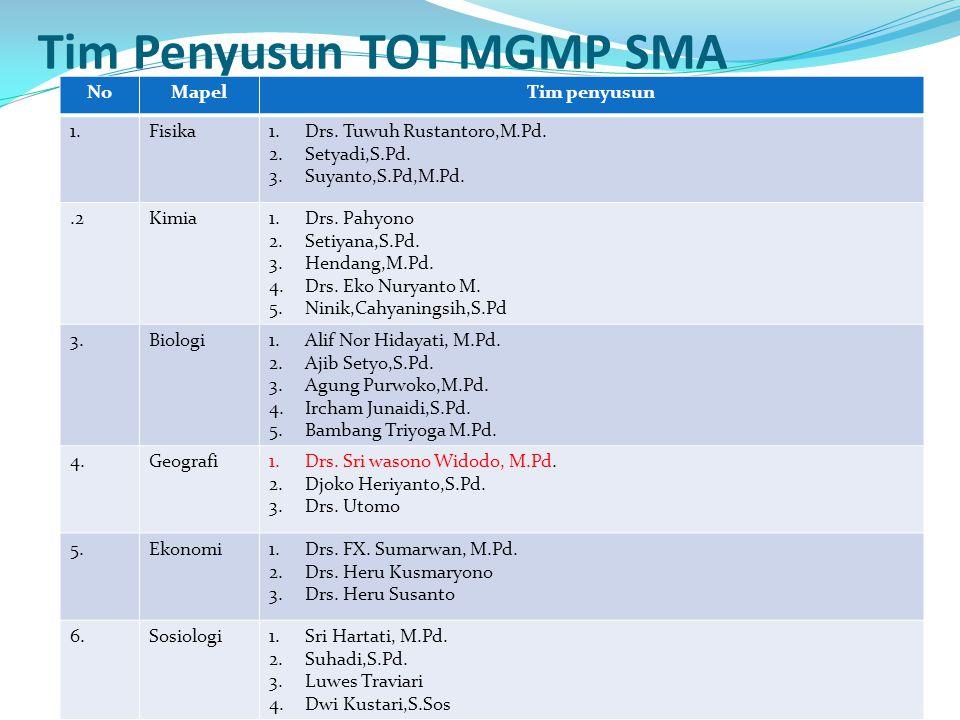 Tim Penyusun TOT MGMP SMA NoMapelTim penyusun 1.Fisika1.Drs. Tuwuh Rustantoro,M.Pd. 2.Setyadi,S.Pd. 3.Suyanto,S.Pd,M.Pd..2Kimia1.Drs. Pahyono 2.Setiya