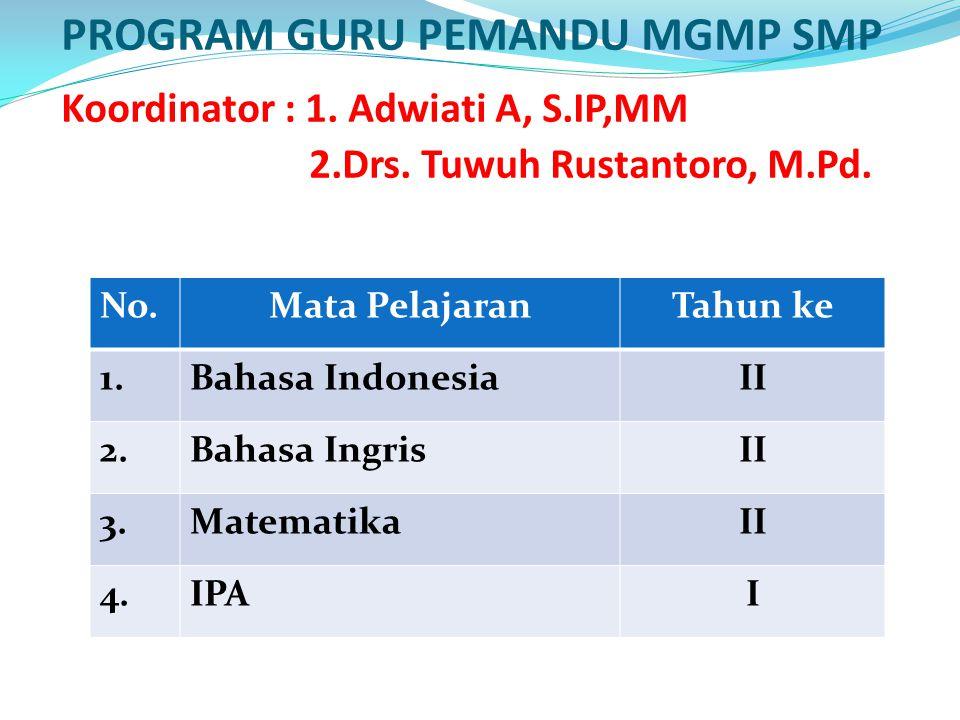 PROGRAM GURU PEMANDU MGMP SMP Koordinator : 1. Adwiati A, S.IP,MM 2.Drs. Tuwuh Rustantoro, M.Pd. No.Mata PelajaranTahun ke 1.Bahasa IndonesiaII 2.Baha